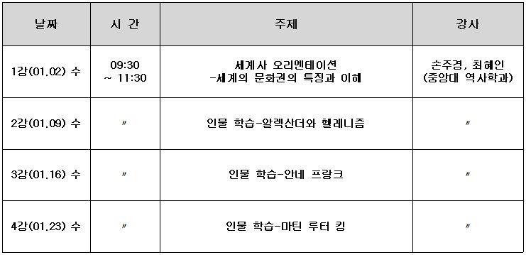 꿈을 찾아 접경을 넘나든 인물들 세계사3.JPG